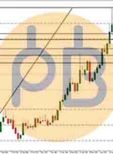 22 Mart 2019 Cuma Ahlatcı Forex USD/TRY Analizi